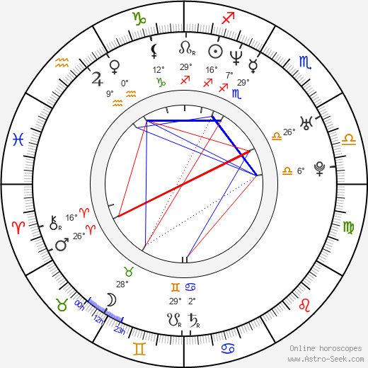Corey Taylor birth chart, biography, wikipedia 2019, 2020