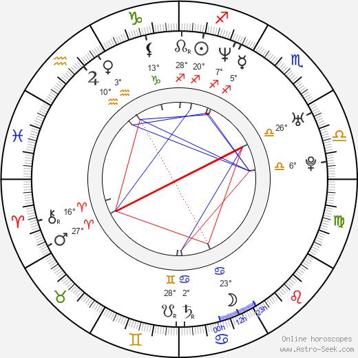 Dagur Kári birth chart, biography, wikipedia 2019, 2020