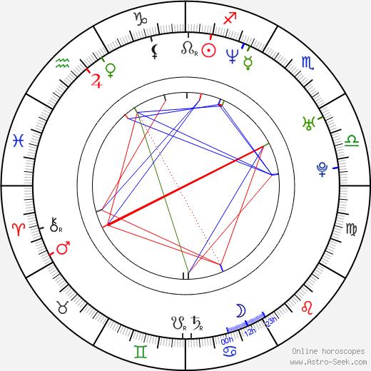 Dagur Kári astro natal birth chart, Dagur Kári horoscope, astrology
