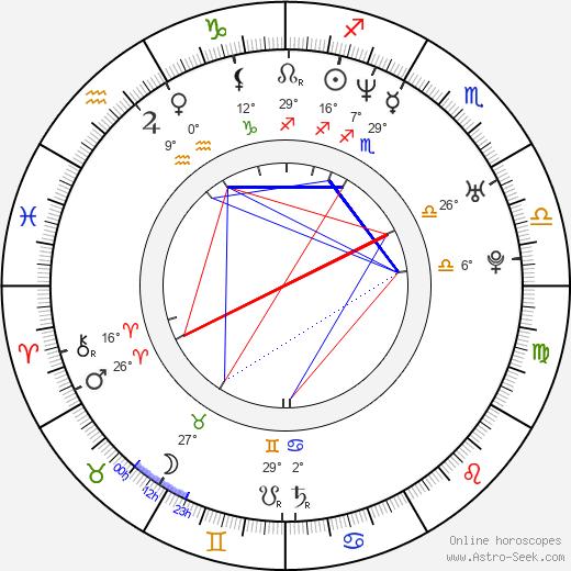Doron Bell birth chart, biography, wikipedia 2020, 2021