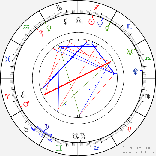 Doron Bell birth chart, Doron Bell astro natal horoscope, astrology