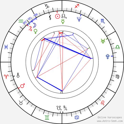 Jarek Šimek birth chart, Jarek Šimek astro natal horoscope, astrology