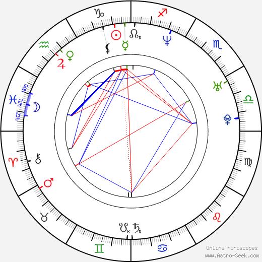 Jason Behr astro natal birth chart, Jason Behr horoscope, astrology
