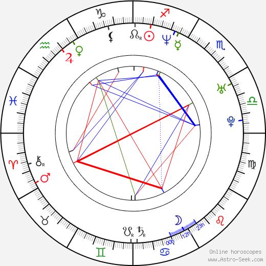 Jason Widener birth chart, Jason Widener astro natal horoscope, astrology