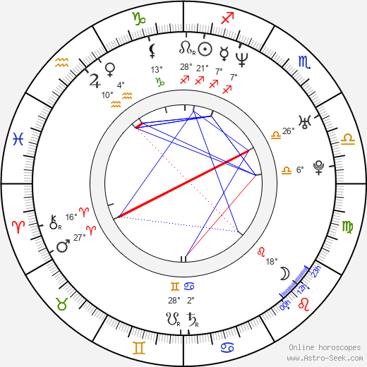 Jung Hye Young Birth Chart Horoscope, Date of Birth, Astro