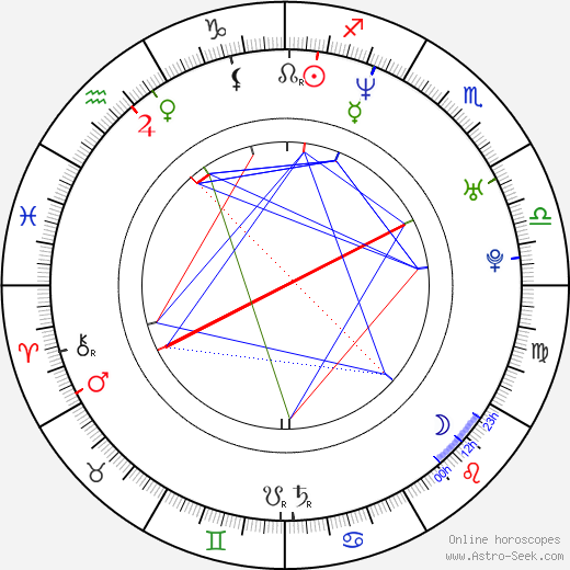 Jung Hye Young birth chart, Jung Hye Young astro natal horoscope, astrology