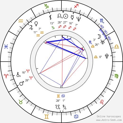 Kebu Stewart birth chart, biography, wikipedia 2019, 2020