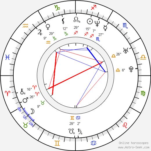 Kenny Easterday birth chart, biography, wikipedia 2019, 2020