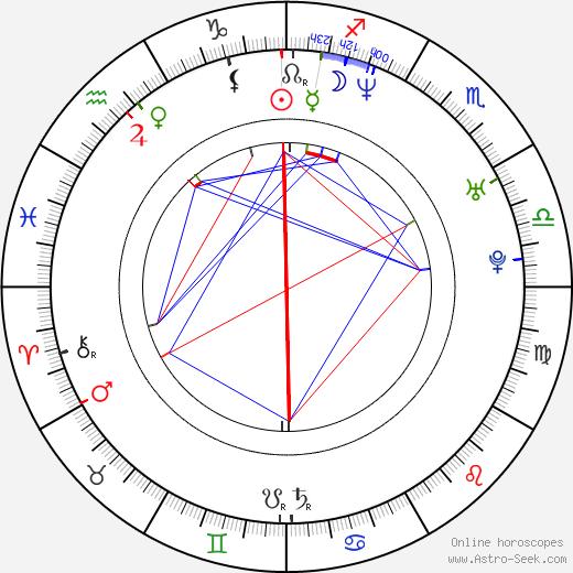 Khavn dela Cruz astro natal birth chart, Khavn dela Cruz horoscope, astrology