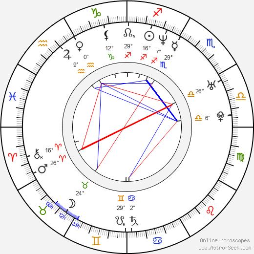 Kim Medcalf birth chart, biography, wikipedia 2020, 2021
