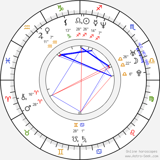 Leila Arcieri birth chart, biography, wikipedia 2018, 2019