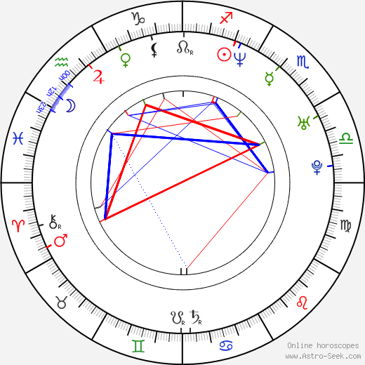 Lombardo Boyar astro natal birth chart, Lombardo Boyar horoscope, astrology