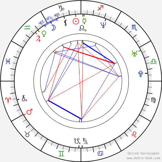 Mandy Fisher astro natal birth chart, Mandy Fisher horoscope, astrology