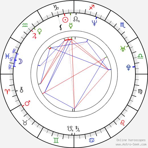 Maureen Flannigan birth chart, Maureen Flannigan astro natal horoscope, astrology