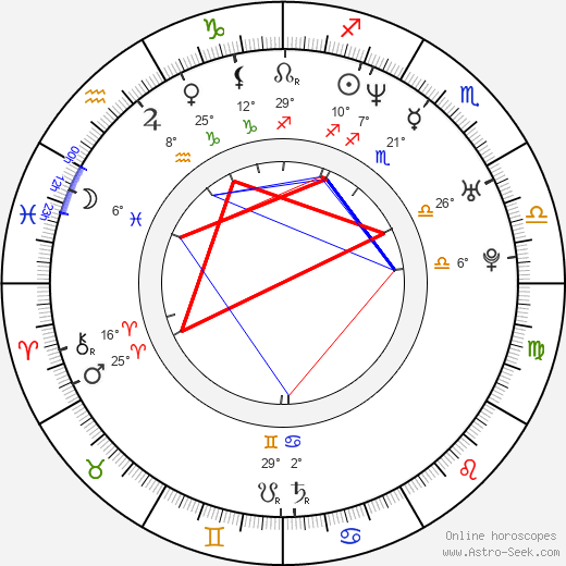 Michael Boisvert birth chart, biography, wikipedia 2020, 2021