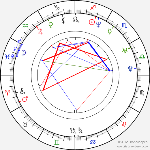 Michael Boisvert birth chart, Michael Boisvert astro natal horoscope, astrology