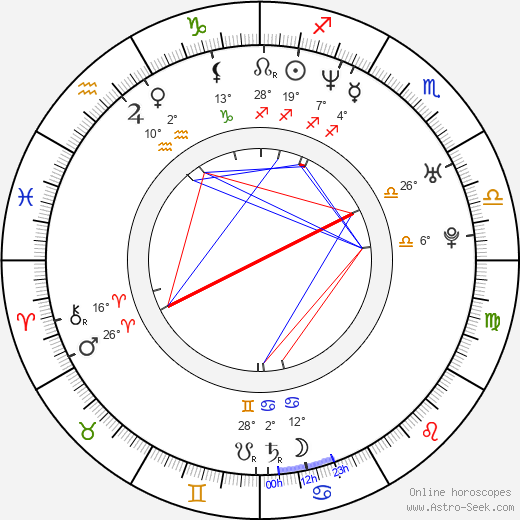 Mos Def birth chart, biography, wikipedia 2018, 2019