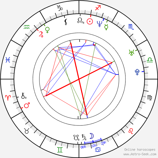 Mos Def astro natal birth chart, Mos Def horoscope, astrology