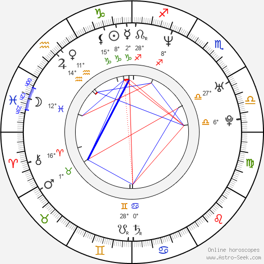 Nacho Vidal birth chart, biography, wikipedia 2019, 2020