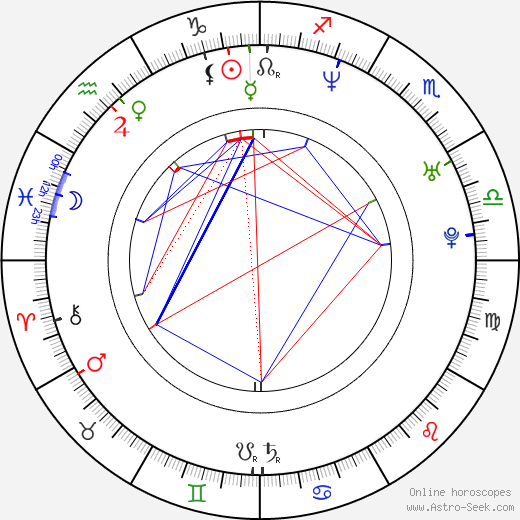 Nacho Vidal astro natal birth chart, Nacho Vidal horoscope, astrology