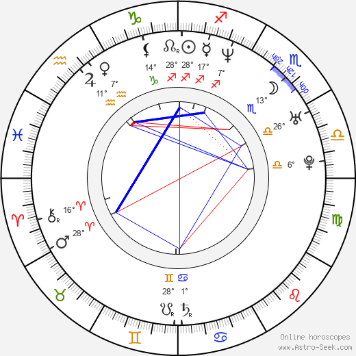 Nadia Fares birth chart, biography, wikipedia 2018, 2019