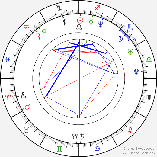 Nadia Fares astro natal birth chart, Nadia Fares horoscope, astrology
