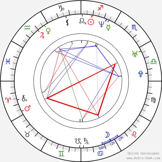Paz Lenchantin birth chart, Paz Lenchantin astro natal horoscope, astrology