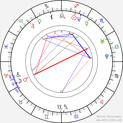 Phie Ambo день рождения гороскоп, Phie Ambo Натальная карта онлайн
