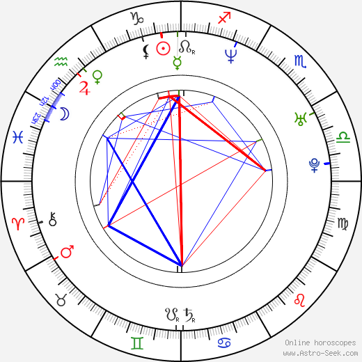 Roman Pietakiewicz birth chart, Roman Pietakiewicz astro natal horoscope, astrology