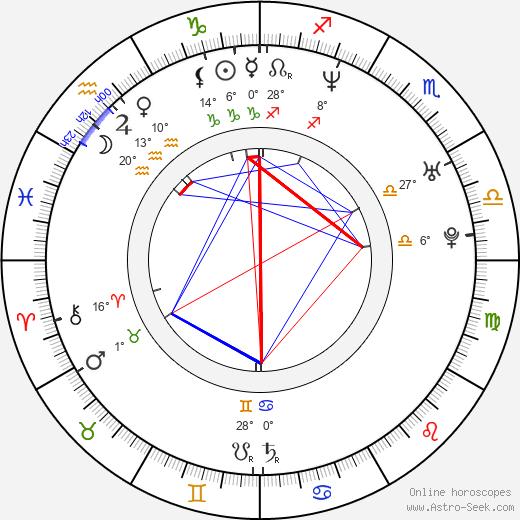 Seth Meyers birth chart, biography, wikipedia 2018, 2019