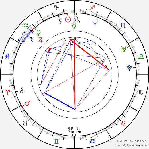 Seth Meyers astro natal birth chart, Seth Meyers horoscope, astrology
