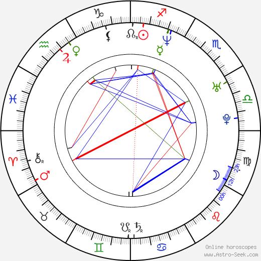 Seung-wan Ryoo birth chart, Seung-wan Ryoo astro natal horoscope, astrology