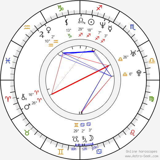 Shirō Ishimoda birth chart, biography, wikipedia 2017, 2018