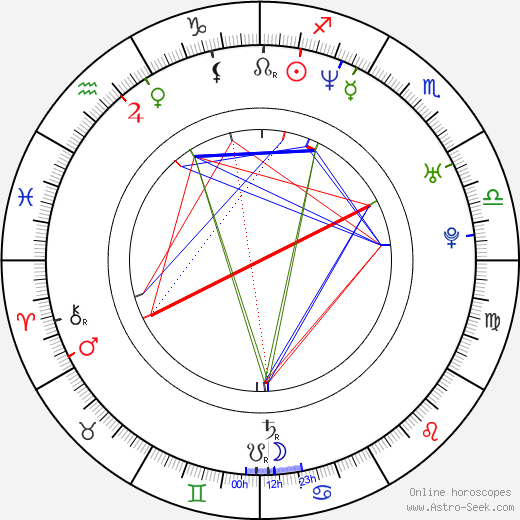 Shirō Ishimoda astro natal birth chart, Shirō Ishimoda horoscope, astrology