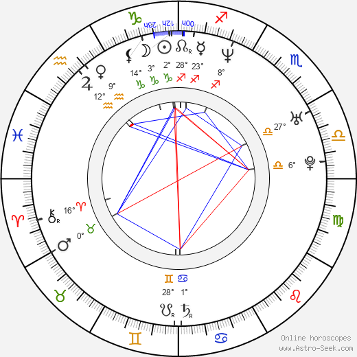 Stephenie Meyer Birth Chart Horoscope, Date of Birth, Astro
