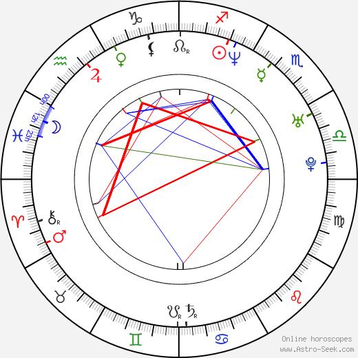 Suzy Nakamura birth chart, Suzy Nakamura astro natal horoscope, astrology