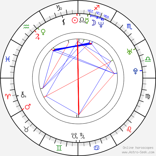 Traci Dinwiddie astro natal birth chart, Traci Dinwiddie horoscope, astrology