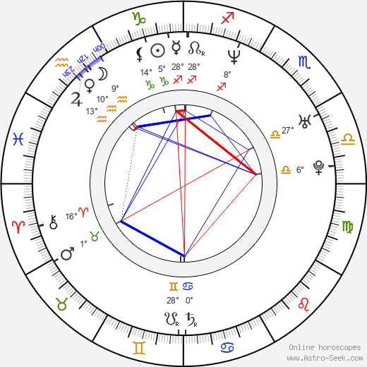 Wilson Cruz birth chart, biography, wikipedia 2019, 2020