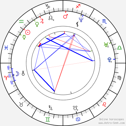 Arif S. Kinchen birth chart, Arif S. Kinchen astro natal horoscope, astrology