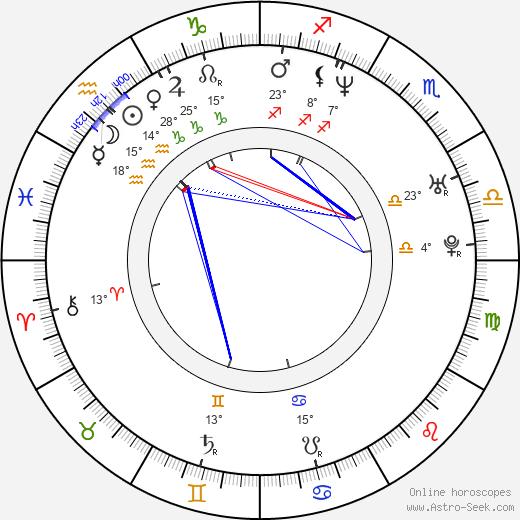 Arkadiusz Glogowski birth chart, biography, wikipedia 2020, 2021
