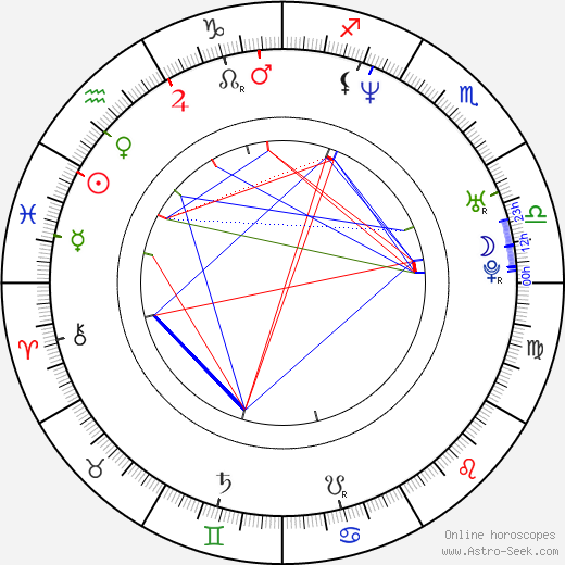Braňo Polák birth chart, Braňo Polák astro natal horoscope, astrology