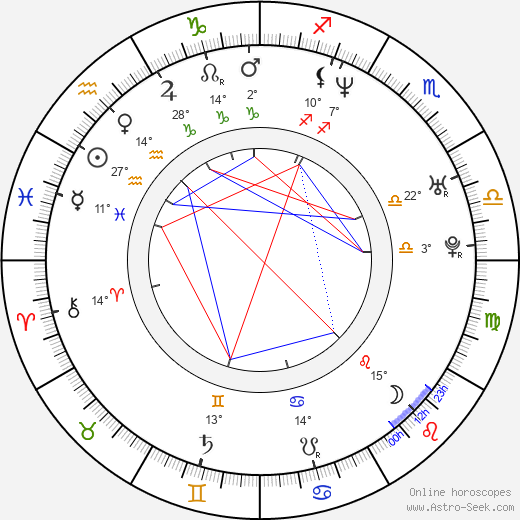 Colm McCarthy birth chart, biography, wikipedia 2018, 2019