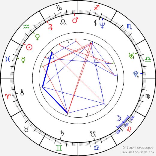 Colm McCarthy astro natal birth chart, Colm McCarthy horoscope, astrology