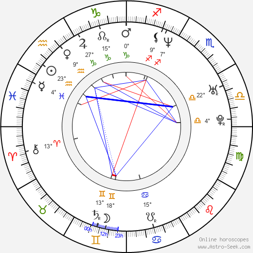 Daniel Krauss birth chart, biography, wikipedia 2018, 2019