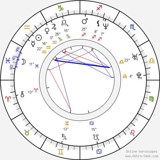David Meunier birth chart, biography, wikipedia 2020, 2021