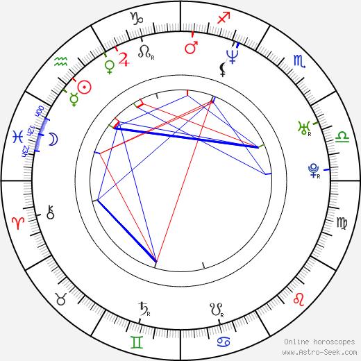 David Meunier birth chart, David Meunier astro natal horoscope, astrology