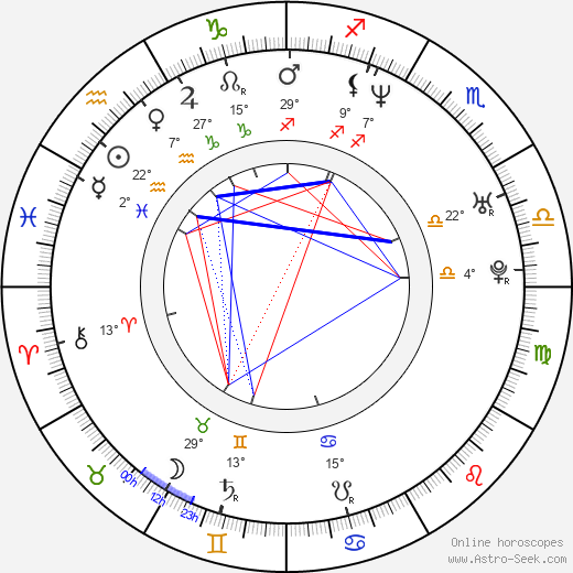Do-yeon Jeon birth chart, biography, wikipedia 2018, 2019