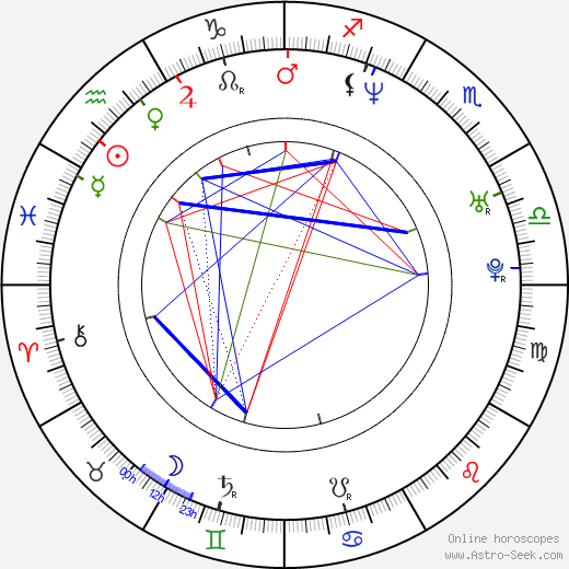 Do-yeon Jeon astro natal birth chart, Do-yeon Jeon horoscope, astrology