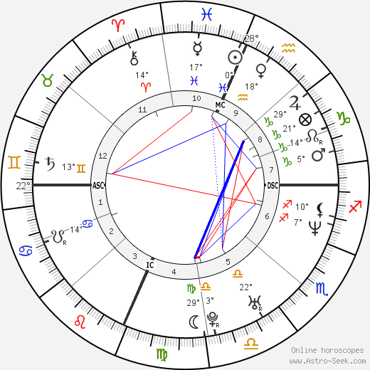 Eric Lange birth chart, biography, wikipedia 2019, 2020