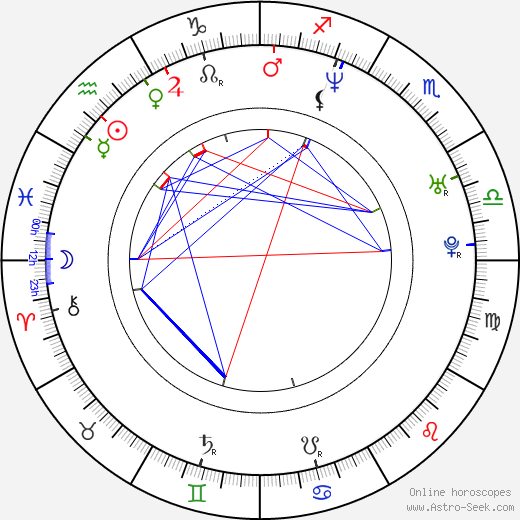 Erin Matthews birth chart, Erin Matthews astro natal horoscope, astrology